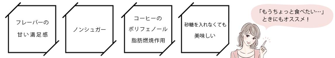コーヒーのダイエット効果_pc