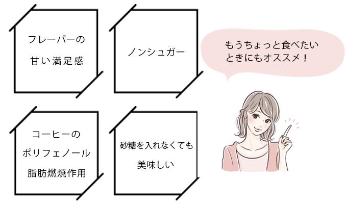 コーヒーのダイエット効果_sp